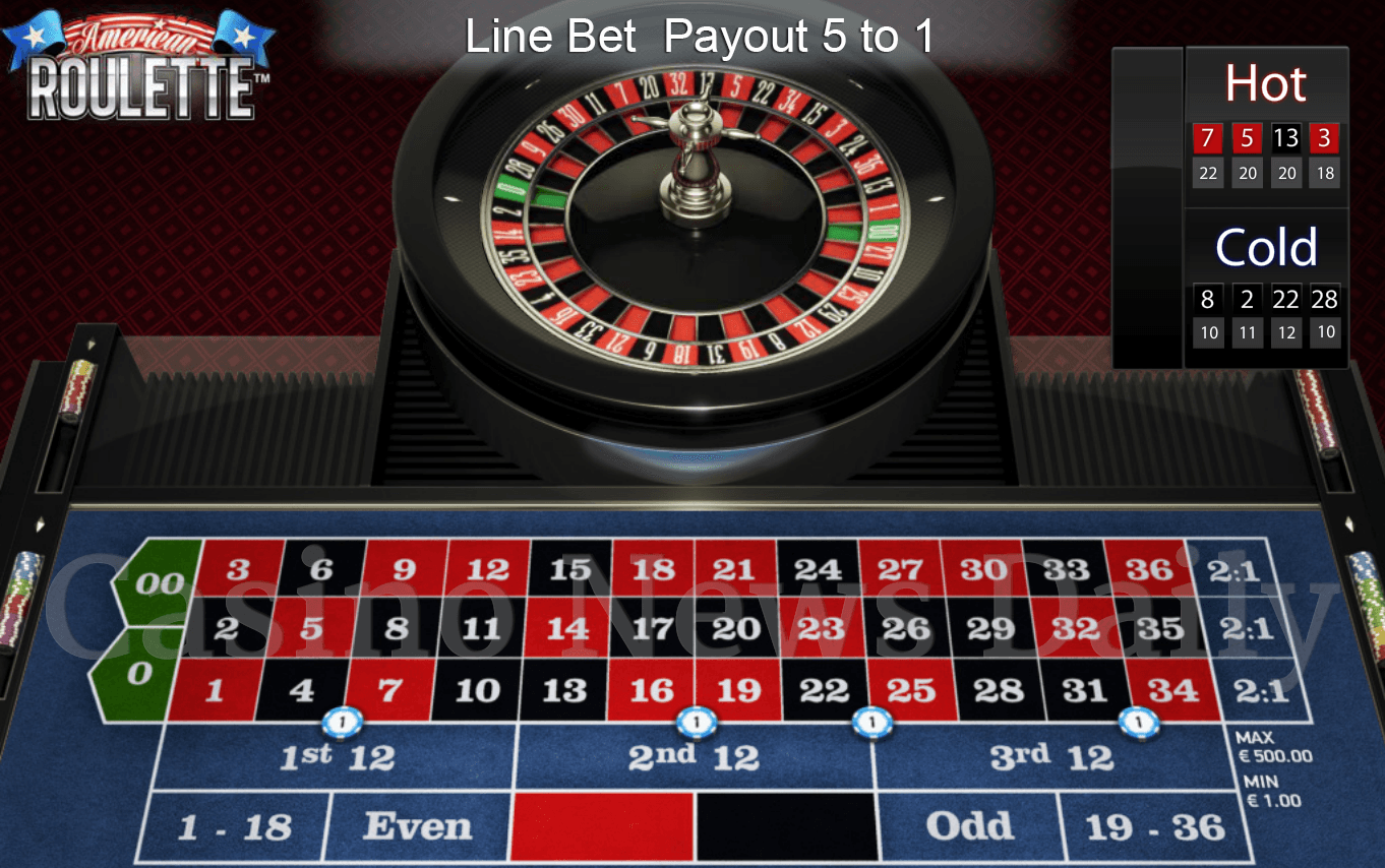 Microgaming French Roulette come 51007